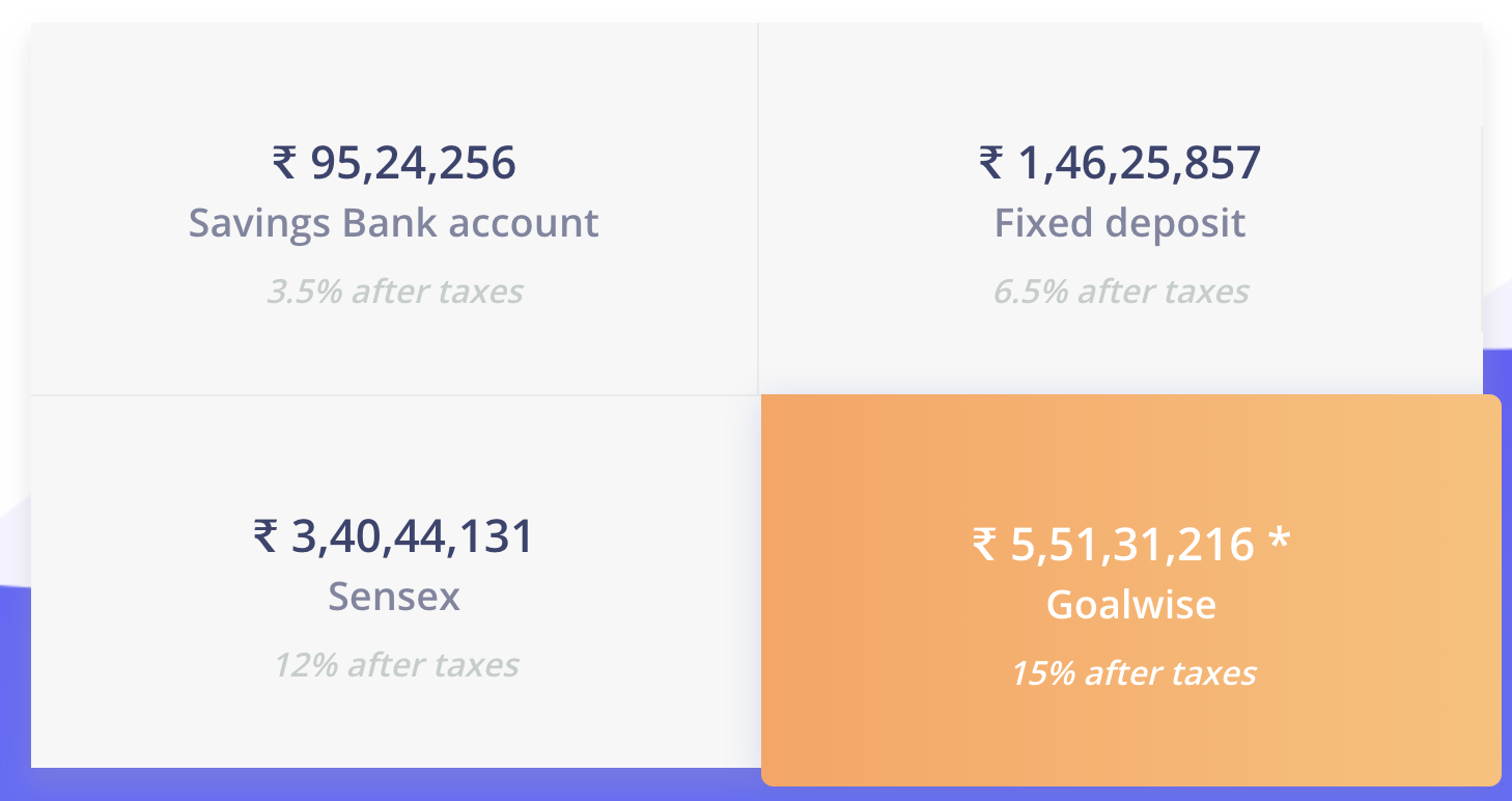 Goalwise_savings