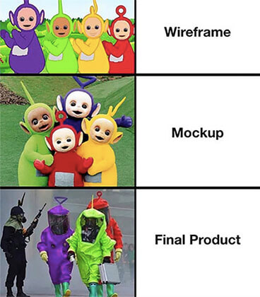Wireframe vs. Mockup vs. Final Product