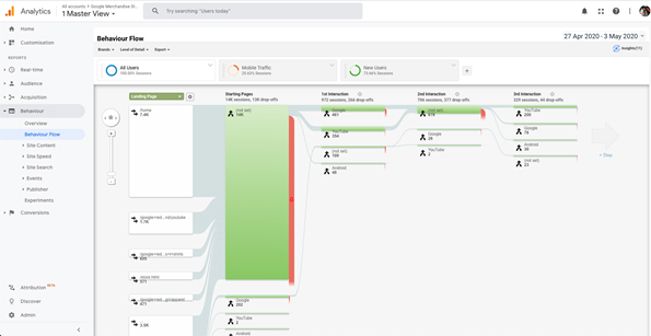 Behaviour Flow report allows you to track down your different pages and how users navigate through them and interact.